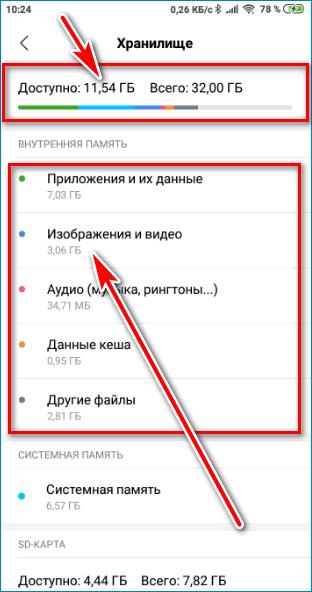Информация о памяти Android
